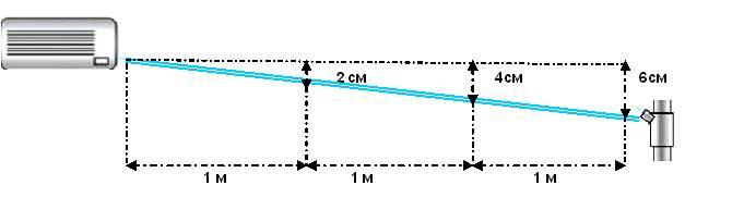 Отвод конденсата.jpg